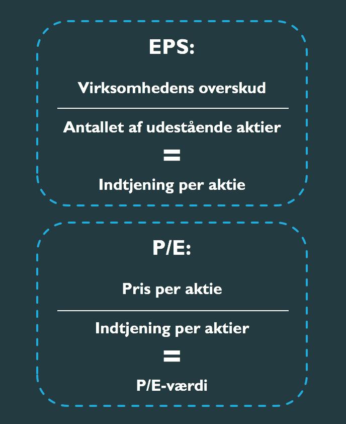 PE-værdi udrening