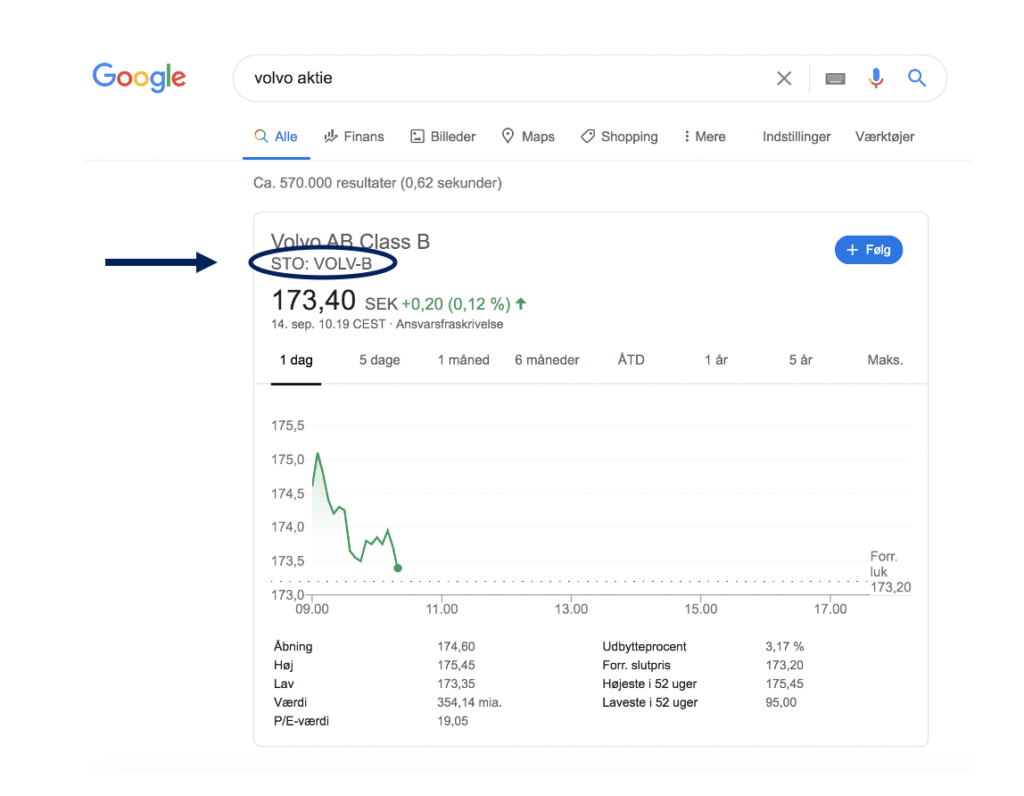 aktiekurser fra Google Finance