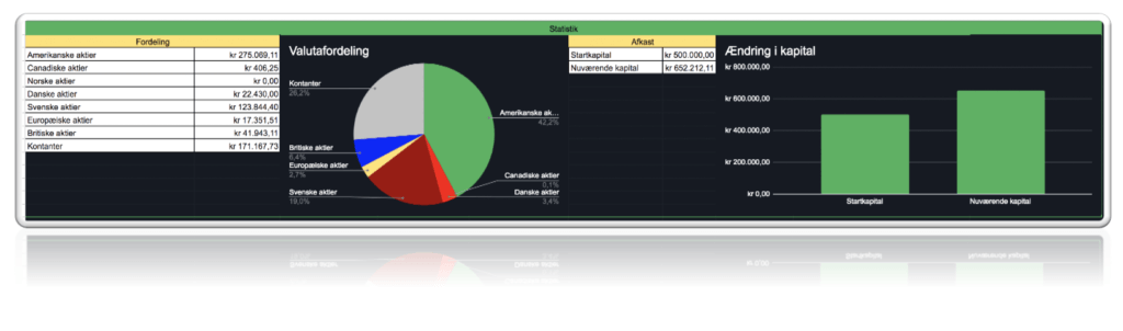 portefølje styring og analyse