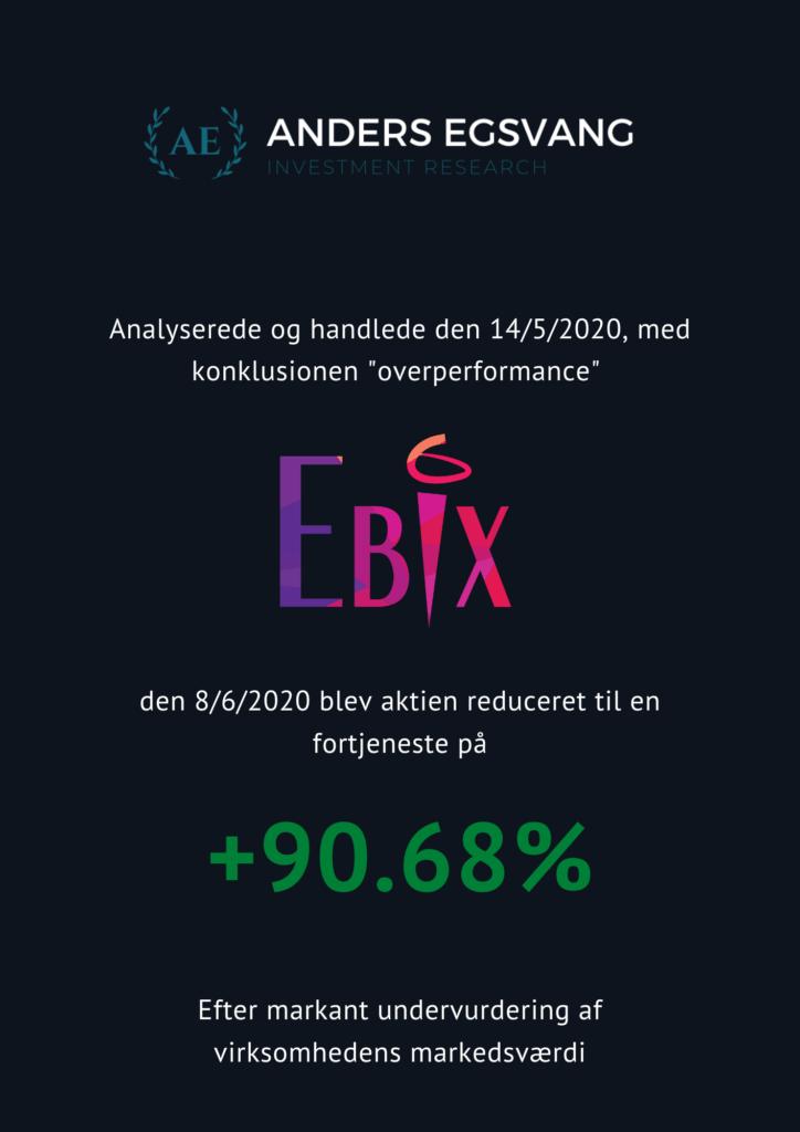 Ebix analyse resultat